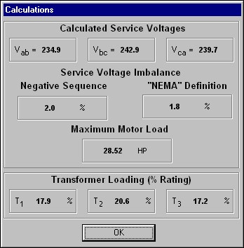 DSTAR - Graphic Secondary Voltage Imbalance Calculator