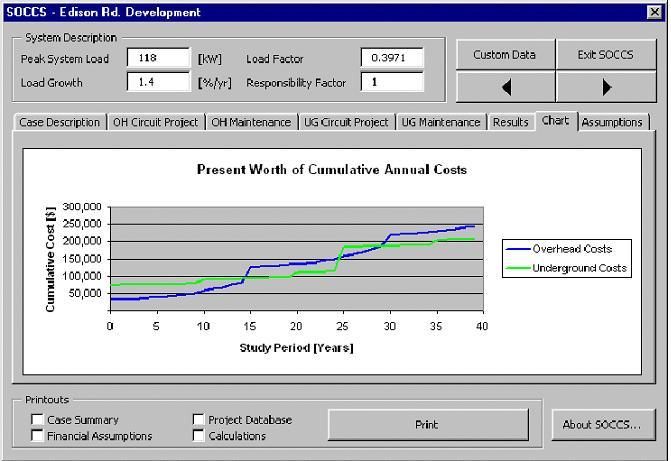 SOCCS_chart.jpg