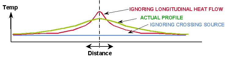temp-curve.jpg