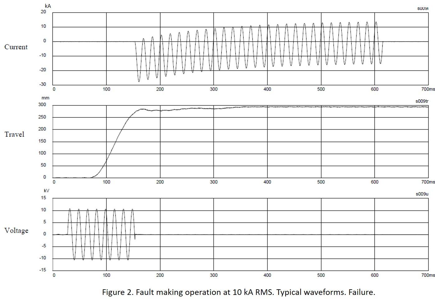 P11-12_Waveforms.jpg
