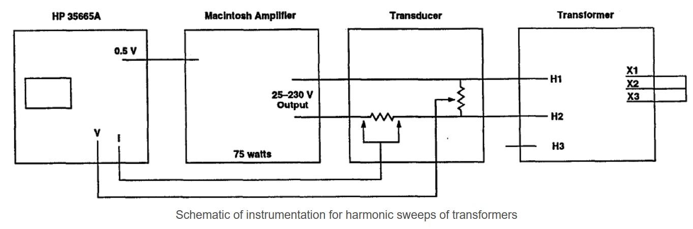 P4-3_Instrumentation.jpg
